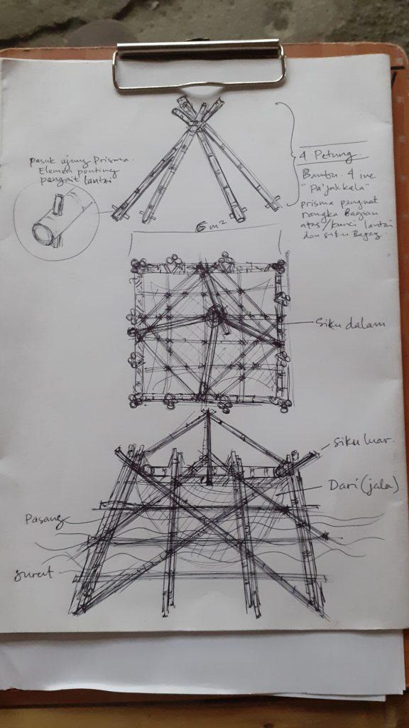 Foto 2 Sketsa Instalasi The Bagang | Membaca The Bagang, Membaca Orkestra Keseharian Misbah